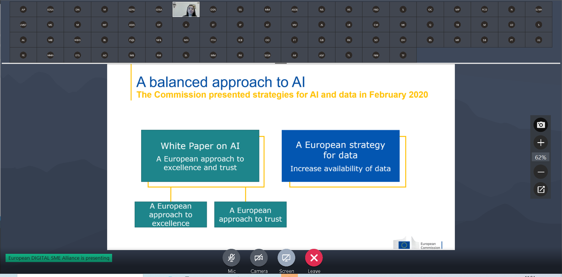 SME Focus Group on AI November 2020: trustworthy AI for SMEs 2