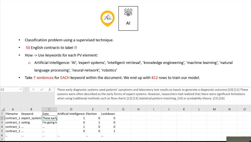 Summary of AI4Growth Webinar 2020 AI Biotech & Pharma 8